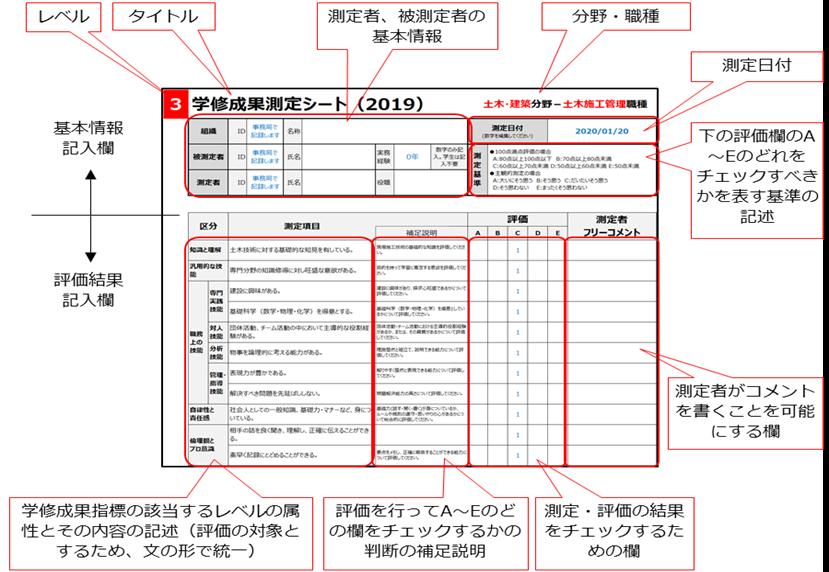 学修成果測定シート(土木・建築分野-土木施工管理職種レベル3の例)