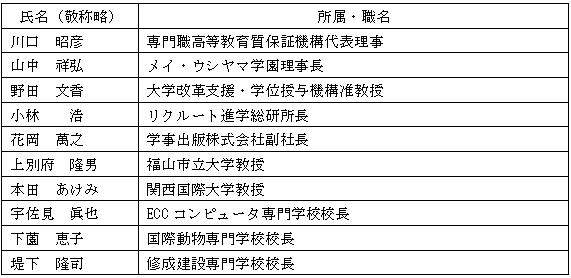 コンピテンシー事業実施委員会